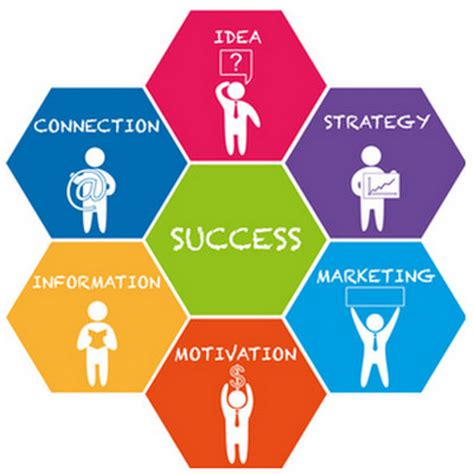 Starting website business plan